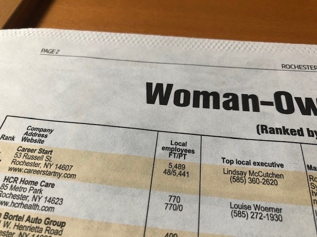 Newspaper lists woman-owned businesses in Rochester, NY.